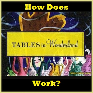 How Does Disneyu0027s Tables In Wonderland Work?